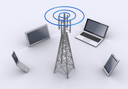 ラジオ波とモバイル デバイス