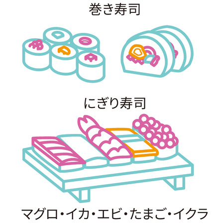 Three-color line drawing icon Sushi
