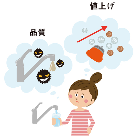 Anxiety about quality of tap water and water price increment  イラスト・ベクター素材