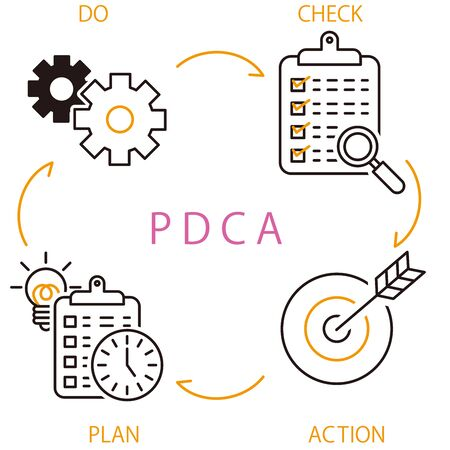 3-color line drawing PDCA black