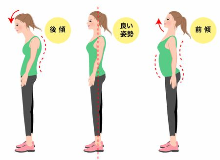Good posture, bad posture