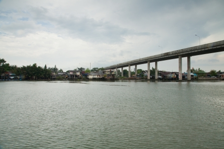 thailand s landmarks: Bridge across the river VIII