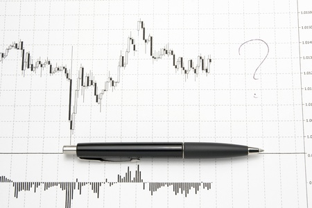 Forex-Diagramm gedruckt auf weißem Papier mit Lage Unsicherheit und Fragezeichen, die Unkniwn zukünftigen zeigt Lizenzfreie Bilder