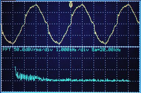 Close-up an oscilloscope monitor examining the amplitude and time parameters of an electrical signal displaying them on a screen. GHz signal research concept