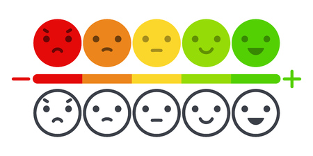 Emotion feedback scale. Includes such emoticon as angry, sad, neutral, joy and happy expression, arranged into a horizontal row. Customers service and evaluation review sign. Vector illustration.