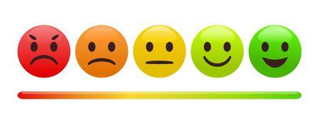 Emotions-Feedback-Skala. Enthält Emoticons wie wütend, traurig, neutral, Freude und glücklicher Ausdruck, die in einer horizontalen Reihe angeordnet sind. Kundendienst- und Bewertungsüberprüfungszeichen des Kunden. Feinste Qualität.