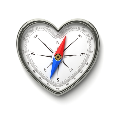 Compass of Heart