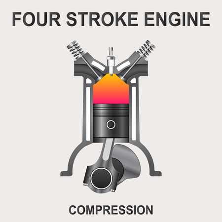 piston of a four stroke engine