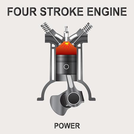 pistón de un motor de cuatro tiempos Vectores