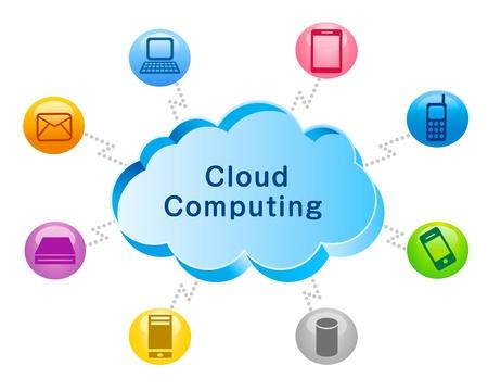 la computación en nube Ilustración de vector
