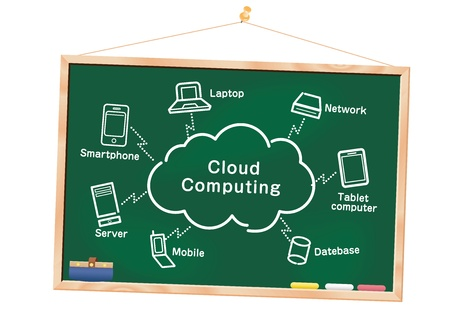 smartphone hand: Cloud Computing drawing on the blackboard Illustration