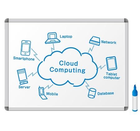 plataforma: Cloud Computing croquis en el pizarr�n blanco Vectores