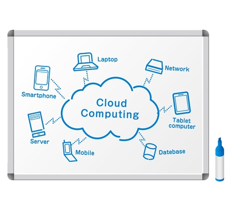 Cloud Computing drawing sketch on the white board Vector