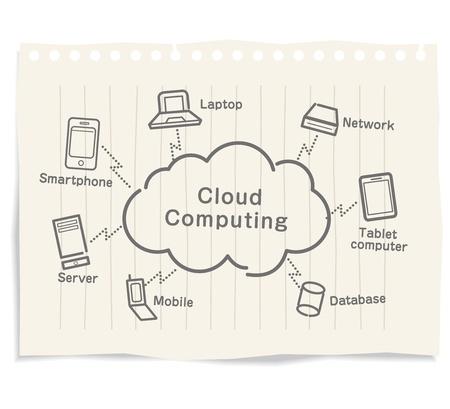 bocetos de personas: Cloud Computing de dibujo gr�fico de la nota