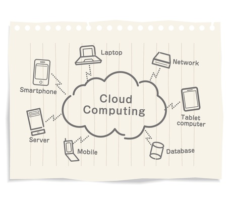 Cloud Computing drawing sketch on the note Illustration