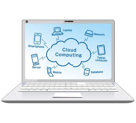 whiteboard: cloud computing tekening schets Stock Illustratie