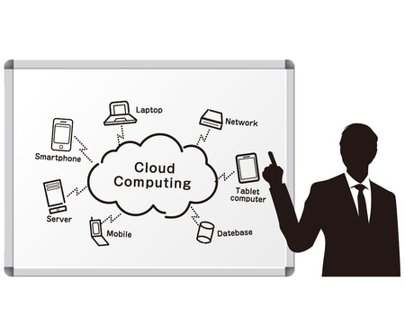 computer network diagram: cloud computing drawing on whiteboard
