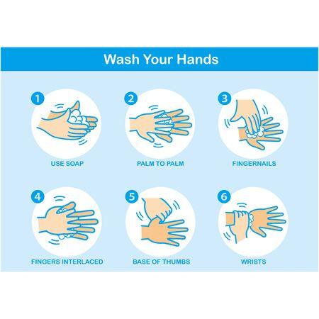 Washing hands properly infographic,vector illustration. Banco de Imagens - 141418123