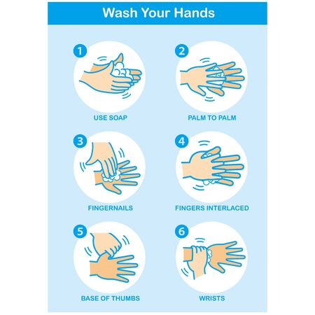 Washing hands properly infographic,vector illustration. Banco de Imagens - 141418119