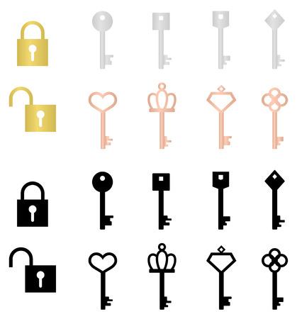 鍵のアイコンを設定します。