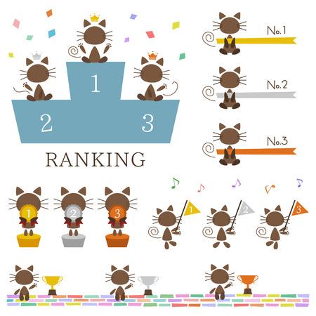 Cat rank set