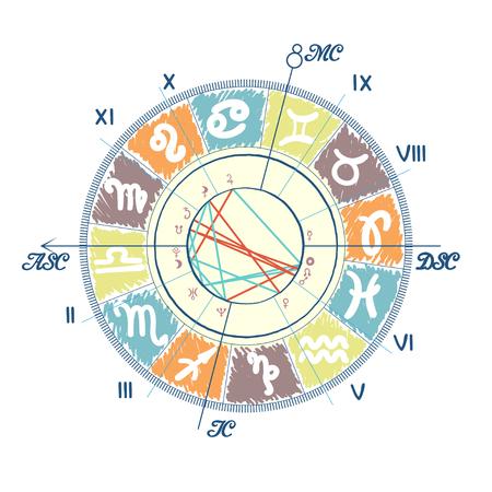 黄道帯の記号と占星術の側面ナタール グラフの例  イラスト・ベクター素材