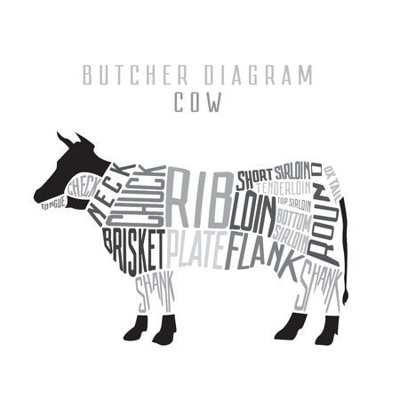 Cow Butcher Diagram Of S Wiring Diagram Services