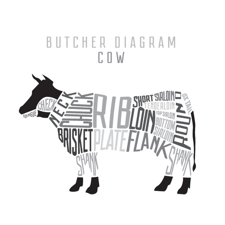 Cow butcher diagram. Cut of beef set. Typographic vintage