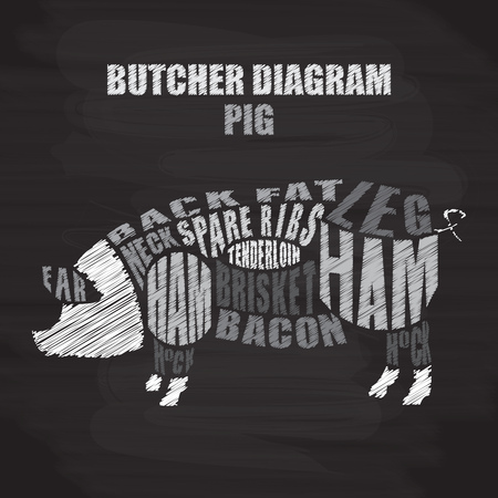 Krijtslagerschema van varkensvlees. Varkensnijden Stockfoto - 74396811