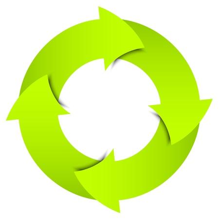 arrow circle diagram: green arrows circle