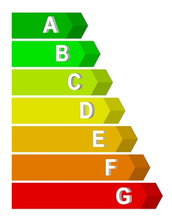 Vector energy efficiency scale Vector
