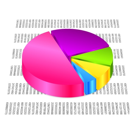 3d pie graph Stock Vector - 15766985