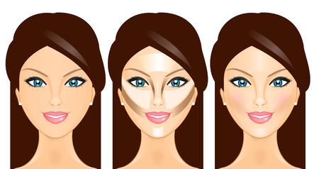 maquillaje de ojos: Ilustración vectorial cara antes y después de contornear