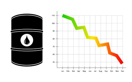 decline in values: Oil barrel and its price diagram in 2014