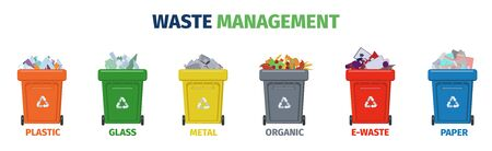 Collection of recycling bins with garbage. Waste management. Organic, paper, glass, metal, plastic waste containers. Segregation of trash. Vector illustration. Set isolated on white background.