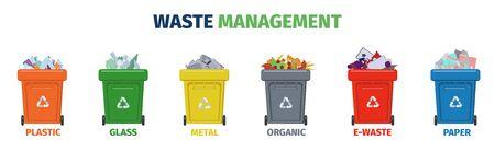 Raccolta di cassonetti per il riciclaggio con immondizia. Gestione dei rifiuti. Contenitori per rifiuti organici, carta, vetro, metallo, plastica. Segregazione dei rifiuti. Illustrazione vettoriale. Impostare isolato su sfondo bianco.