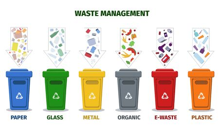 Set of recycling garbage containers. Waste bins in flat style. Separation of trash and waste management. Vector collection of rubbish containers. Vektorové ilustrace