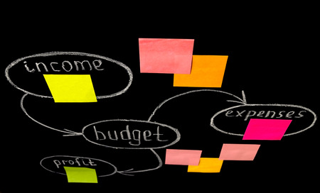 Budget and profit in to the chart handwrigting on the chalkboard with color sticky notes photo