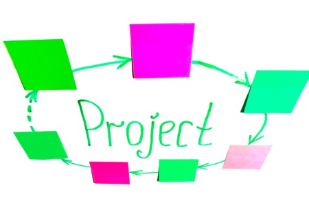 schema: components, stages of the project represented on a whiteboard with color sticky notes Stock Photo