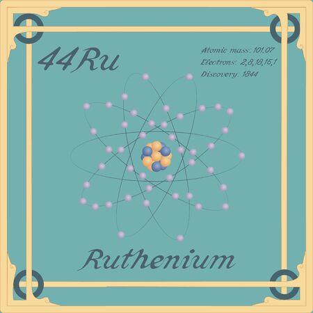 Periodic table element. Ruthenium colorful icon. Vector Illustration