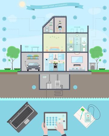 Ilustración vectorial de casa infografía inteligente. Estilo plano. Ilustración de vector