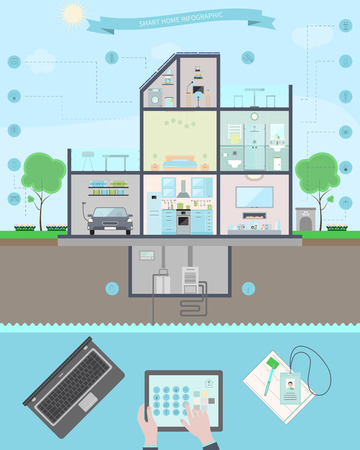 wireless communication: Vector illustration of smart house infographic. Flat style.