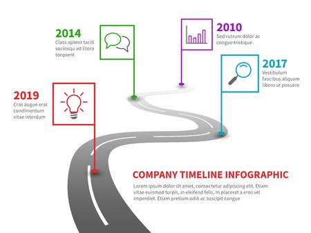 Chronologie de l'entreprise. Route jalonnée avec des pointeurs, graphique linéaire du processus historique sur le vecteur de la voie sinueuse.