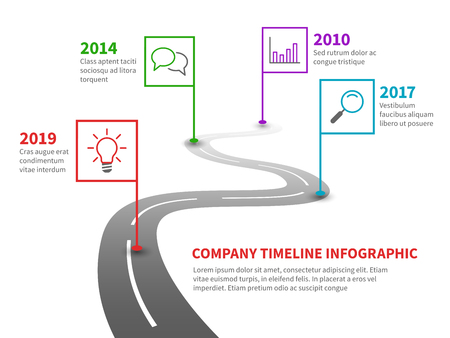 Company timeline. Milestone road with pointers, history process line chart on winding pathway vector.