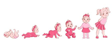 Girl growth process. Life cycle from newborn to preschool, stage development woman baby, child and healthy toddler crawling female vector cartoon character