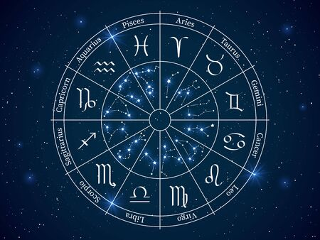 Astrology horoscope circle. Wheel with zodiac signs, constellations horoscope with titles, geometric representation space stars vector zodiacal symbols concept Ilustrace