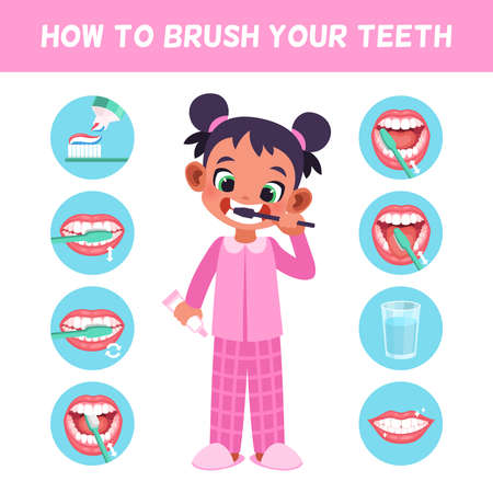 Kid brush teeth. Learn correct brush teeth for children, cute girl in bathroom morning hygiene routine, dental care with toothbrush and toothpaste step by step vector flat poster instruction