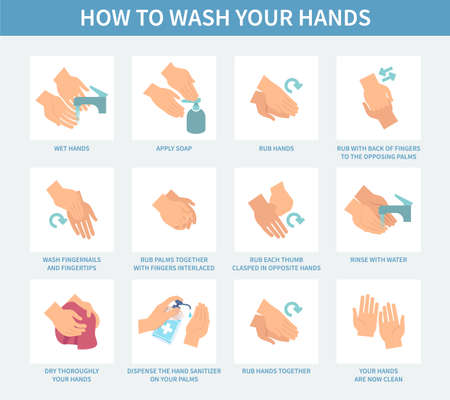 How wash hand step by step. Washing hands with antibacterial soap, using sanitizer to prevent virus and bacteria. Personal hygiene concept, protect skin, vector simple flat cartoon isolated poster Ilustração