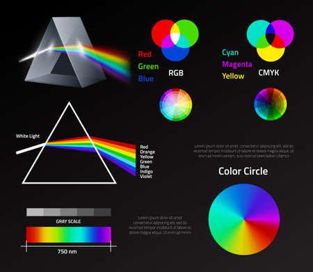 Light prism rainbow spectrum. Physics refraction color circle linear schemes