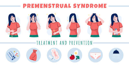 Pms symptoms. Premenstrual syndrome. Women moods and emotions during menstruation, personal hygiene items in period and painkillers, girl bipolar. Infographics poster. Vector isolated set 矢量图像